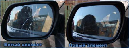 Ремонт зеркал в Омске